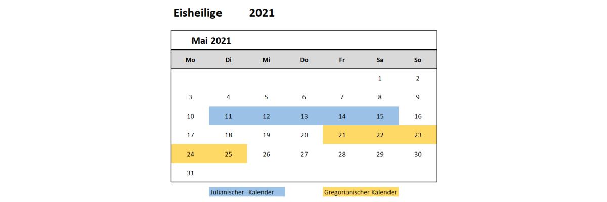 Eisheilige - Fakten und Termine 2021 - Eisheilige 2021